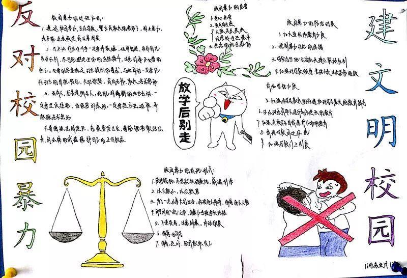 青岛艺术学校 反欺凌,倡文明 手抄报作品展