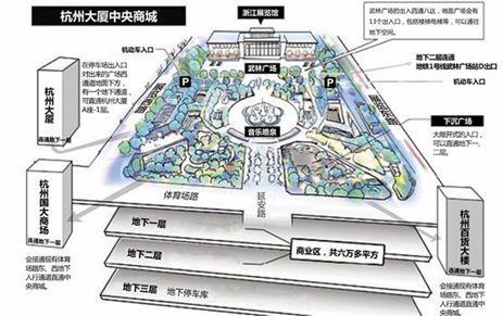 杭州景观彩色手绘图