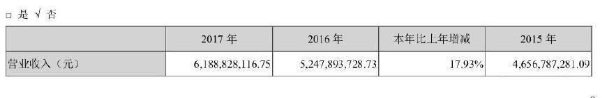 2017年业绩增幅超100%,三七互娱诠释手游市场二八效应