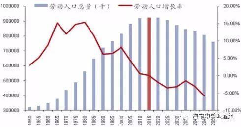 儋州人口总数_人口基数影响.儋州市人口总数   万,占海南西部辖区人口(   万
