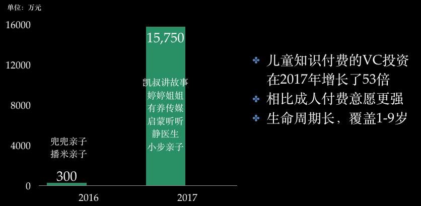 【投资笔记】2018年教训投资趋势声名(下)