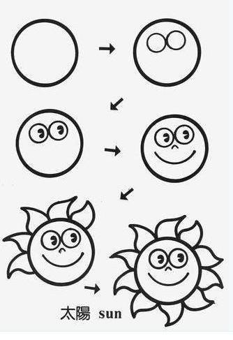 如何画太阳简笔画图片