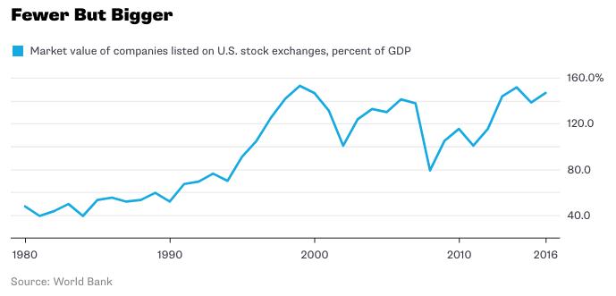 德州gdp占美国比例_美国国家债务首次冲破22万亿美元 罪魁祸首 竟是GDP
