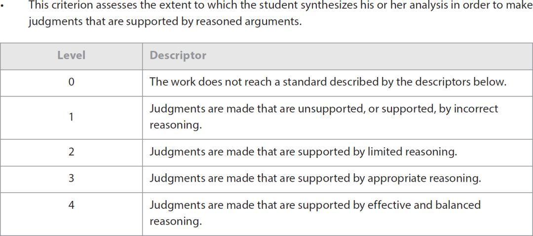 """选读IB经济,你搞懂""""内部考评""""的评分标准了吗?"""