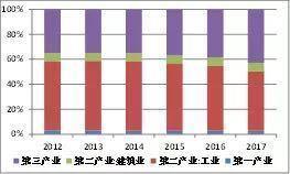 2021-2017经济总量_2015中国年经济总量