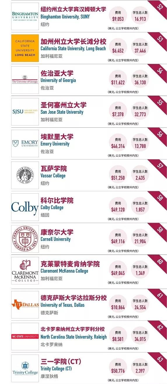 2018年美国大学排行榜_2018中国大学排行榜发布 广东这些大学实力最强