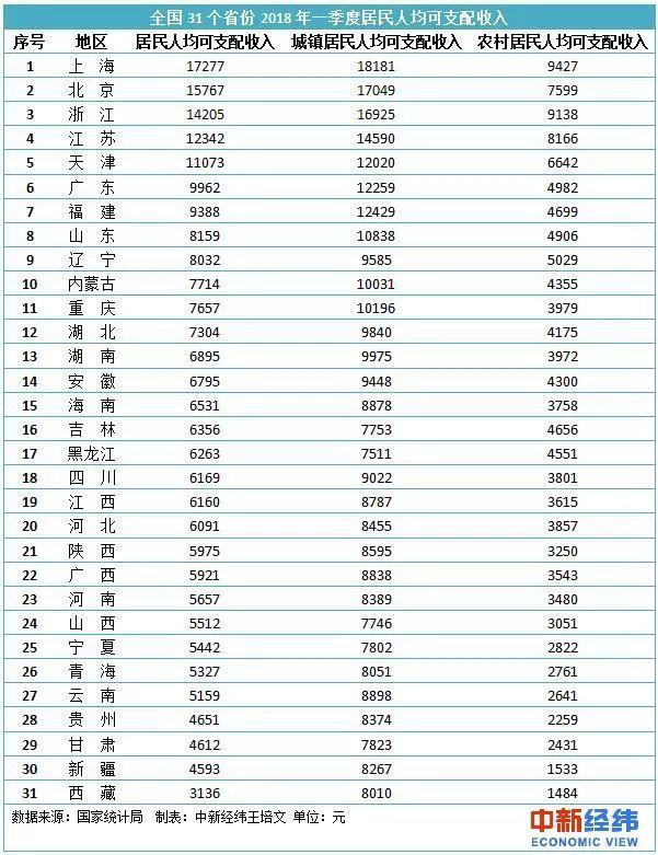 2019年全国收入排行榜_最新 2019年全国高校预算收入排行榜发布,清华和北