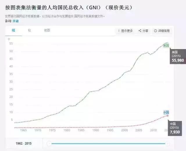 中国人均购买力_中国人民购买力图片