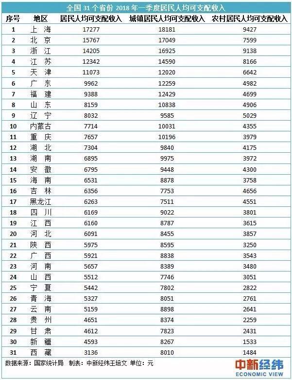 江苏省人均收入_江苏省地图