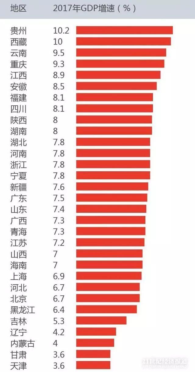 2021中国经济总量名义增速_人民的名义