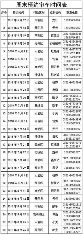 审范文_贵阳市公布5至8月周末预约审车时间表