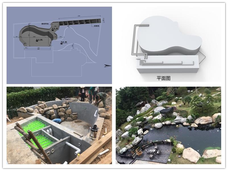 在鱼池的旁边建造一个和鱼池比例大概为1:3的体积的过滤仓,溢流系统图片