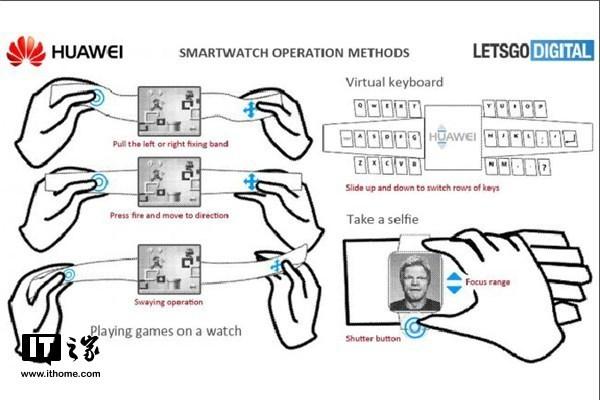 华为可能正在研发一款新的智能游戏手表