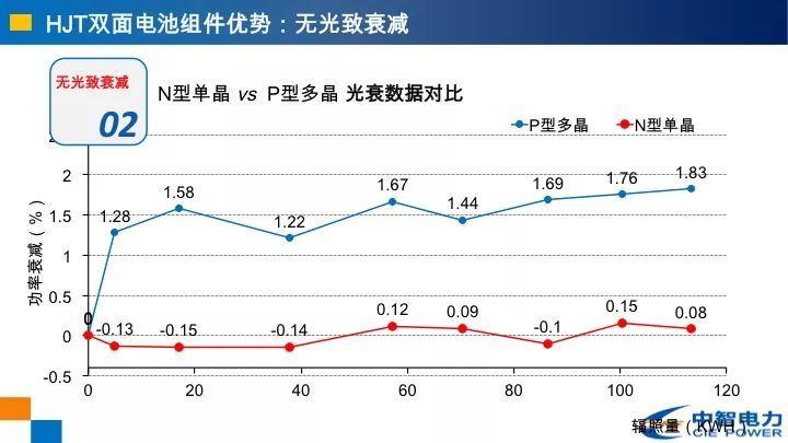 绿色gdp的核心_绿色GDP评价指标长株潭将试行 与政绩评价挂钩