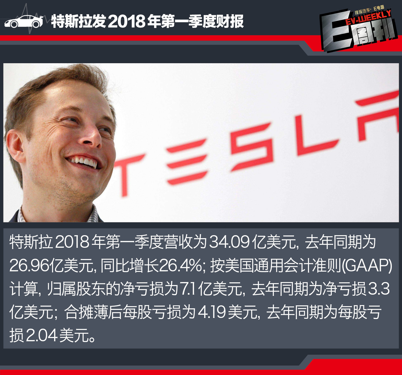 《E周刊》第043期:北京新能源指标排队已到2023年