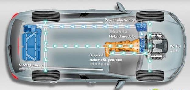 我为什么建议你买新能源车