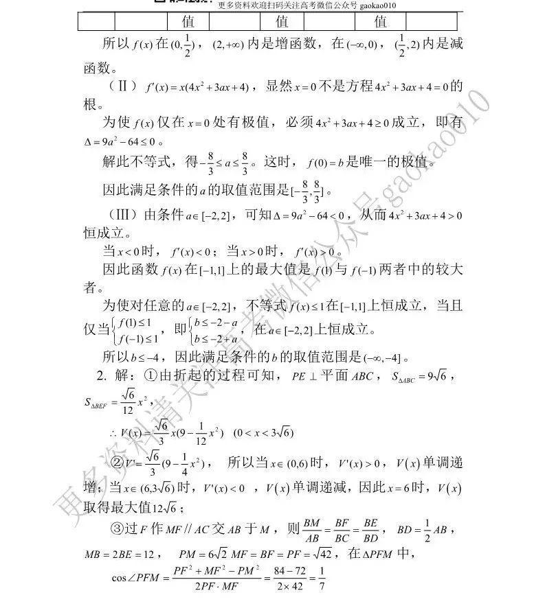 2018年高考数学冲刺复习名师点津:高考热点问