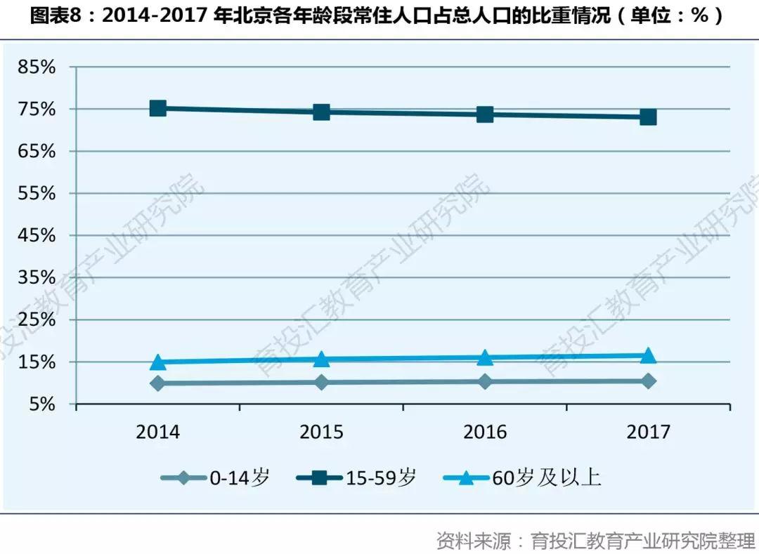 2017年北京人口有多少_北流隆盛镇有多少人口