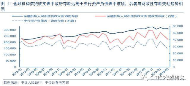 货币供给对gdp的影响_老龄化对全球gdp影响