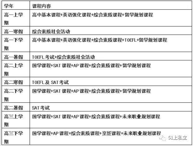 """""""51上私立""""河南国际学校展来啦!高考大省迈向国际化"""
