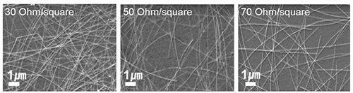 柔性电子崛起:柔性透明导电膜的产业化进展及技术趋势