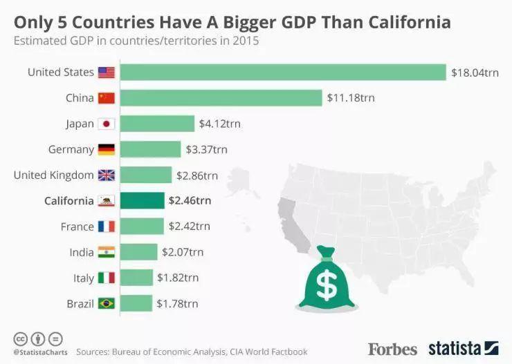 德国GDP何时超过英国_我国GDP是何时超过印度 英国 法国等国的,超越印度最早