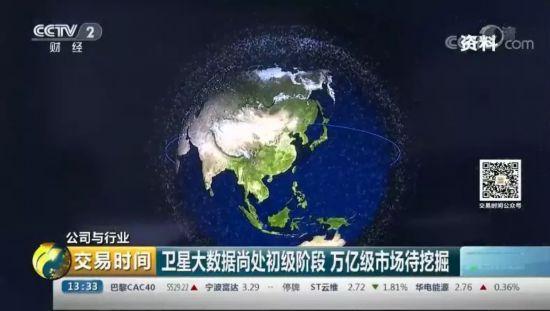 这个潜在的万亿市场将爆发,未来发展空间巨大!