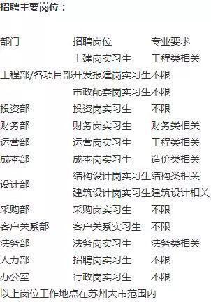 【实习精选】网易游戏、碧桂园、广发证券、斯伦贝谢、德勤等名企实习汇总(05-09)