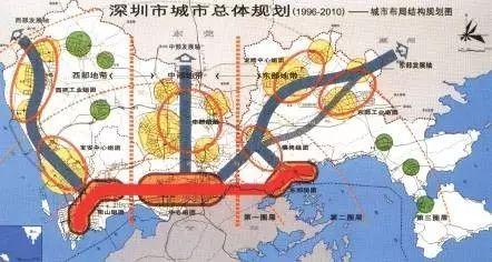 深圳市城市总体规划(1996-2020)布局结构图