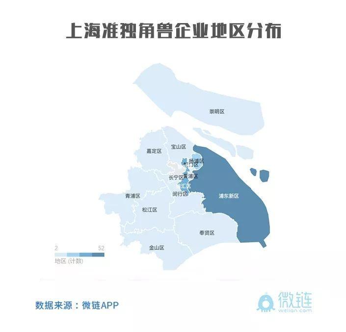 创业天性释放的早,上海创业者的掌控力更是与生俱来。