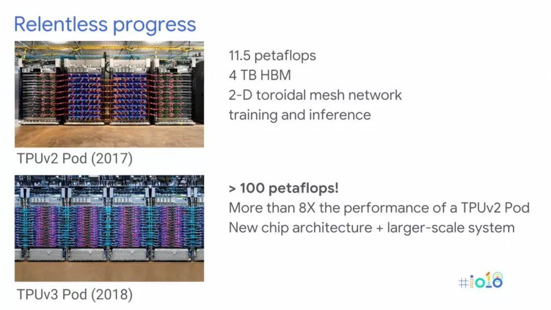 谷歌TPU 3.0到底厉害在哪里?