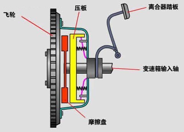 捷达溢水壶的原理_水壶卡通图片