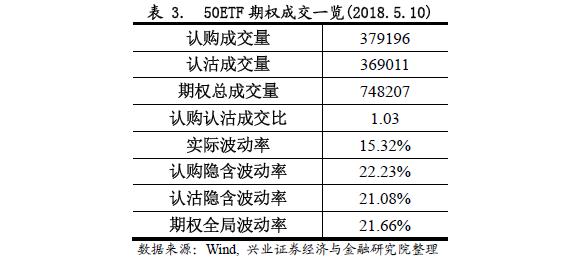 【兴业定量任瞳团队】水晶球:市场情绪谨慎20180510