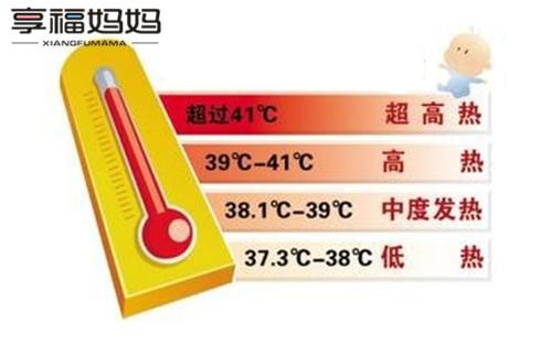 如何保持新生儿正常体温_新生儿正常体温范围_新生儿正常体温
