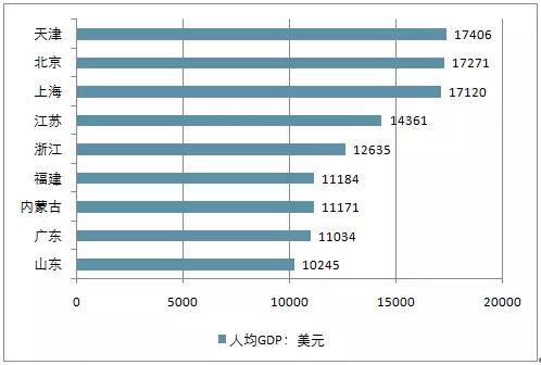 为什么山东会成为中国城市抢人大战中最大输家?