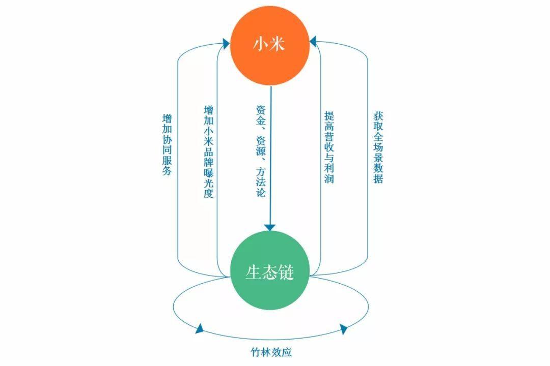 小米企业官网