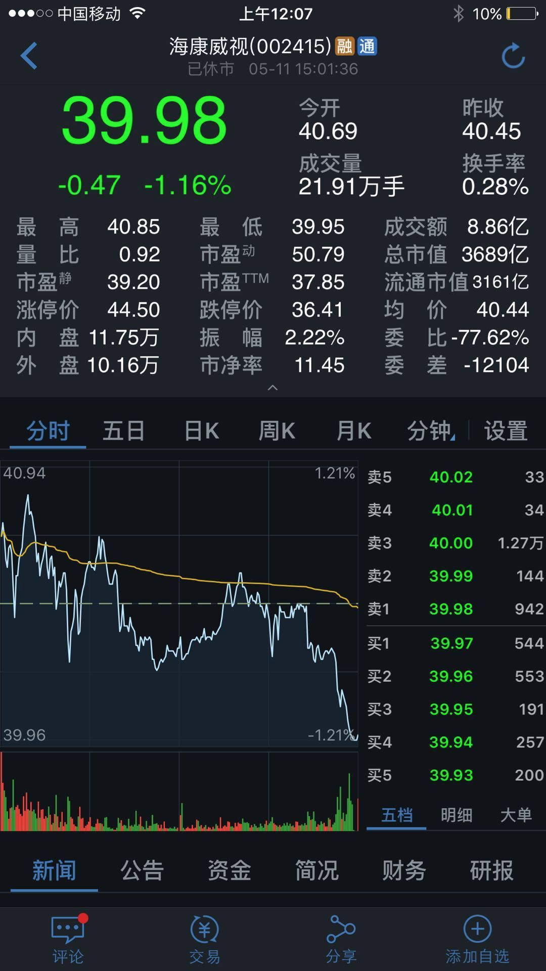 富士康IPO折射制造业的一声叹息:体量很大,增速不高