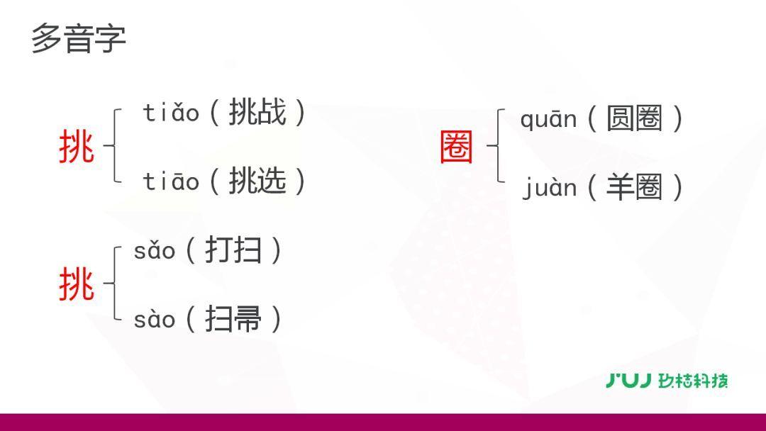 背景音乐:纯音乐 - 小河淌水 歌曲:华语群星 - 歌唱二小放牛郎 ▍声明