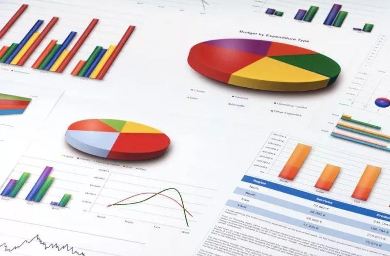 不懂销售数据分析,就是糊涂账!怎么赚钱?!