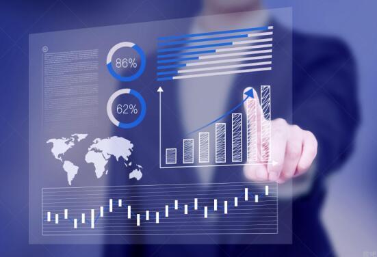 如何投资外汇?新手怎么开设外汇交易账户?