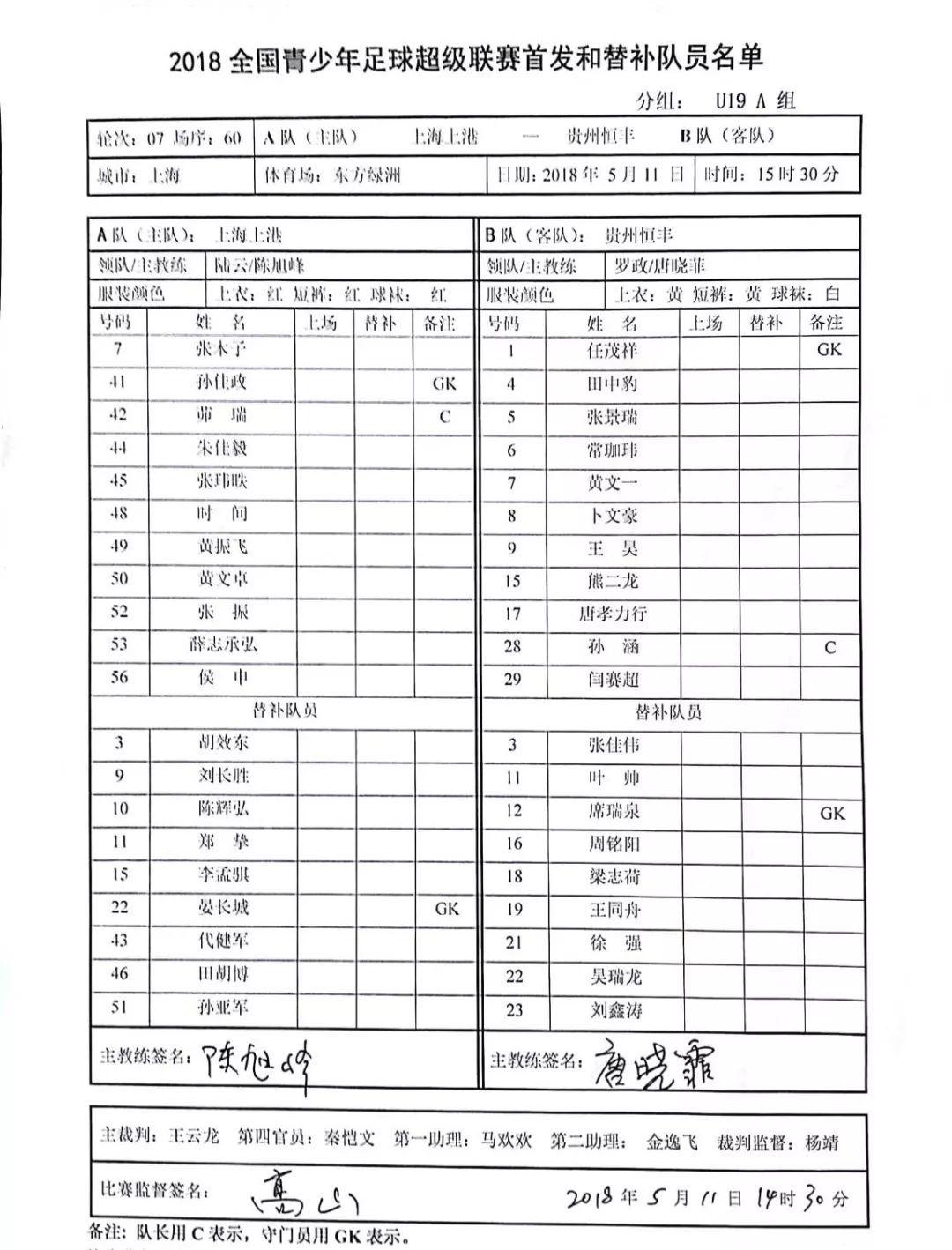 上海申鑫主场在哪里_U19青超联赛|新疆雪豹纳欢遭遇首败,重庆斯威逼平广州富力!