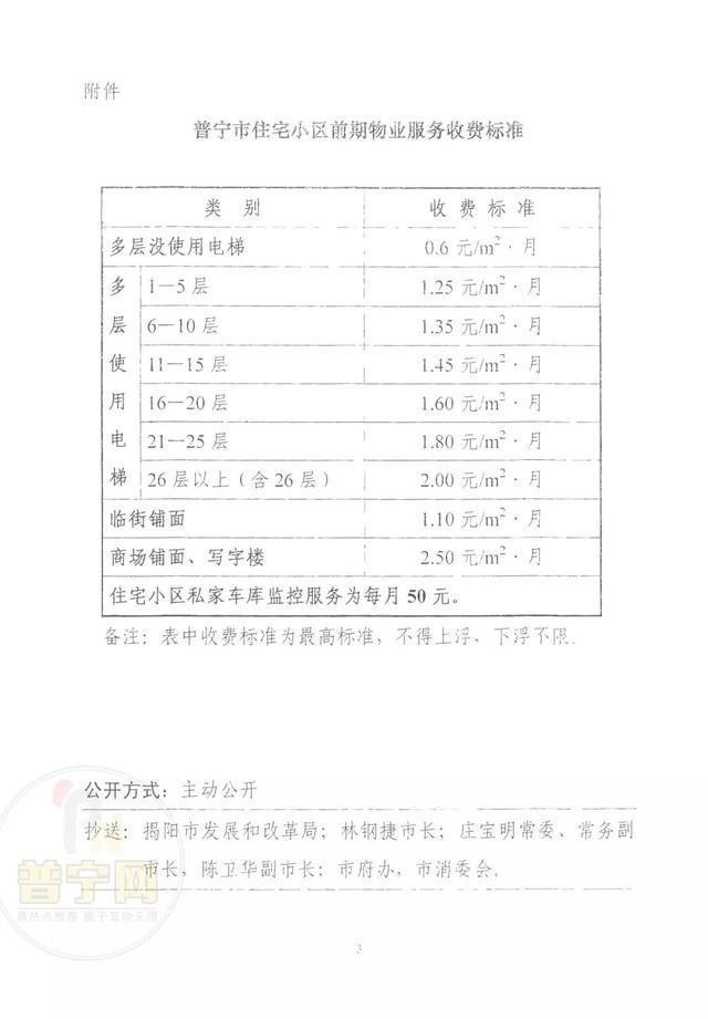 重磅!上海住宅小区物业费出台,最新v重磅普宁的著名平面设计公司图片