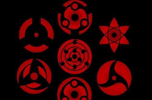 火影忍者 万花筒写轮眼种类大盘点 他们全部来源于日本的神祇