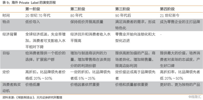 硬币的B面:面对小米,家电企业需要担心什么?