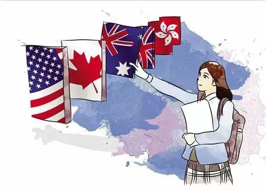 银川留学:留学指南,高升本留学的国家如何选择!