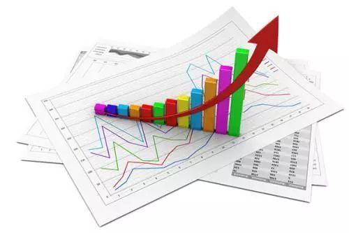 应用统计学硕士排名_金融、会计、审计等8大经管类专业比拼!附各专业前20大学排行