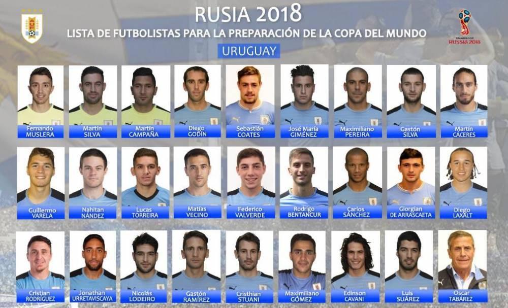 乌拉圭26人名单:苏神卡瓦尼领衔马竞两大铁闸
