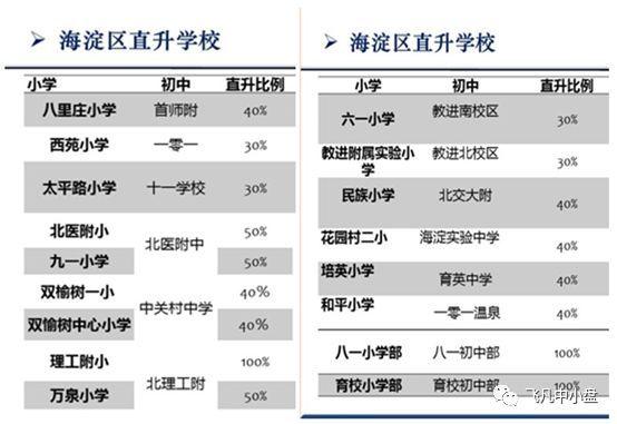 券商重磅讲座:教育改革大背景下的北京升学决策