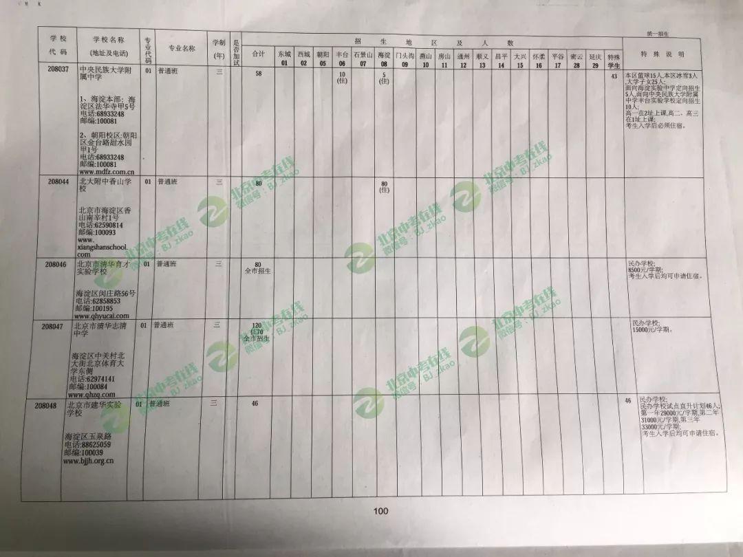 海淀丨2018海淀区统招计划抢先看,共计50所高中招生