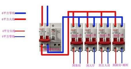 配电箱里既有漏电开关也有空气开关为什么这么配置